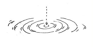 Precession Fig. 3